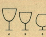 Jaki wybrać kieliszek, szklankę, lampkę do alkoholi?